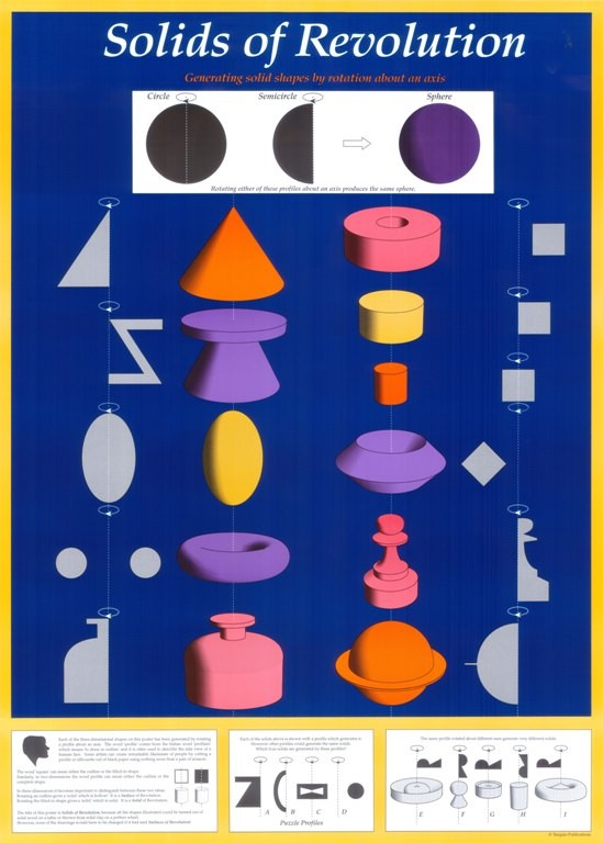 Solids of Revolution Poster