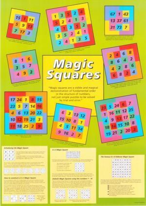 Magic Squares Poster