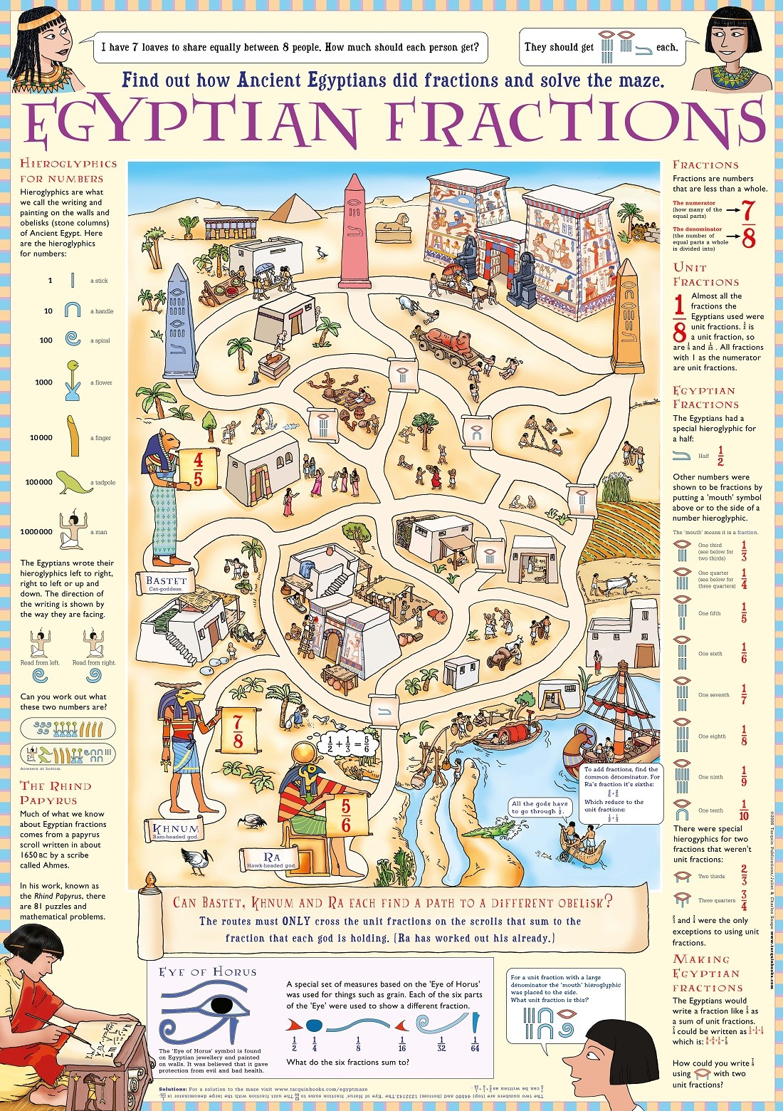 Egyptian Fractions Poster