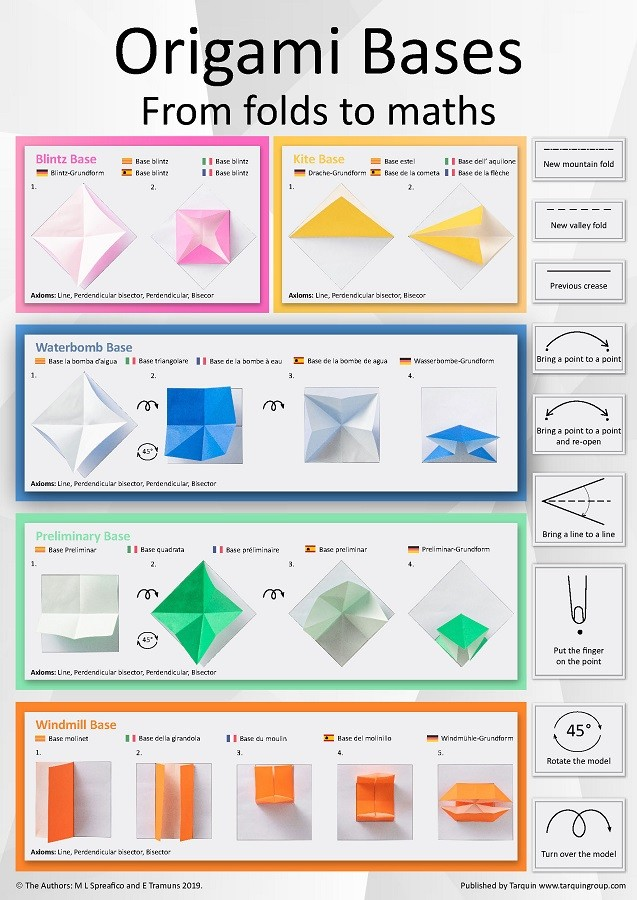 Origami and Mathematics Poster Pack