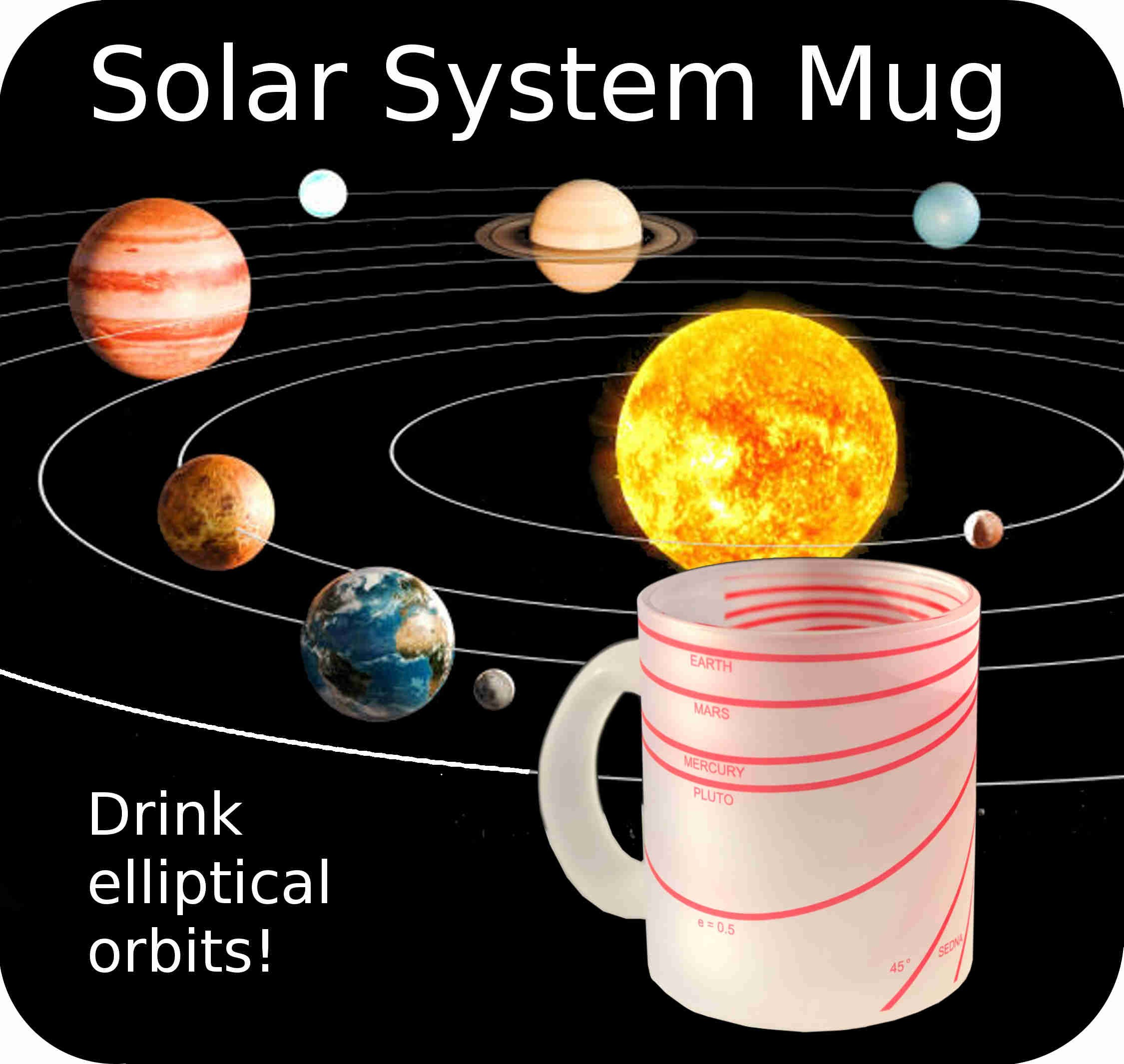 Elliptical Orbit Solar System Mug