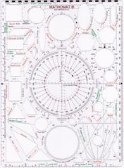 Mathomat - The Drawing Instrument