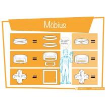 Mobius Poster