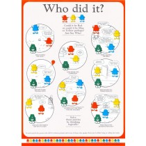 Who Did It Poster