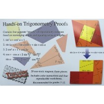 Hands on Trigonometry Proofs