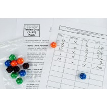 Multiplication Tables Dice Pack (up to 12 Times Tables)