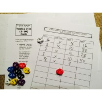 Multiplication Tables Dice 1-10 Pack