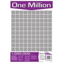 One Million Dots