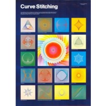Curve Stitching Poster