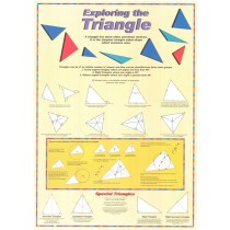 Exploring the Triangle Poster
