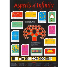 Aspects of Infinity Poster