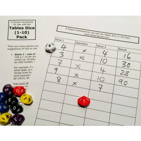 Multiplication Times Tables Dice Pack for Parents (up to 10 Times Tables)