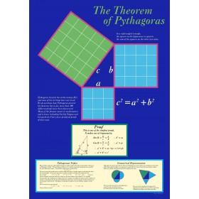 The Theorem of Pythagoras Poster