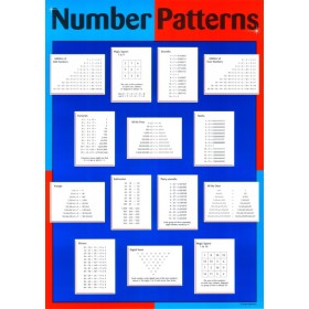 Number Patterns Poster