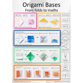 The Origami and Mathematics Poster Pack