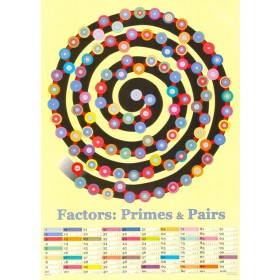 Factors, Primes and Pairs Poster