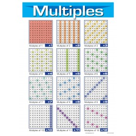 Multiples Poster