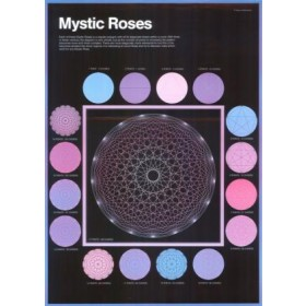 Mystic Roses Poster