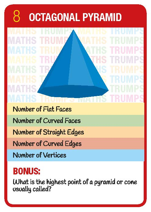 3D Shapes Question Card