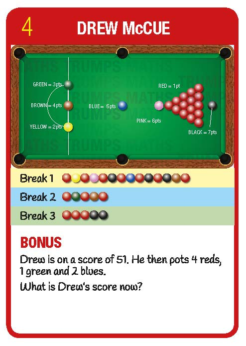 Snooker Question Card
